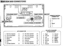 rear view and connectors car stereo repair wire harness codes miata speaker wire colors at 94 Miata Radio Wiring Diagram