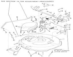 wheel horse tractor wiring diagram wheel image wheel horse wiring diagram wiring diagram and hernes on wheel horse tractor wiring diagram