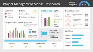 Project Status Slide Project Management Dashboard Powerpoint Template