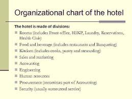 Organizational Chart Of Front Office Management Hotel Management Overview And Rooms Division Of A