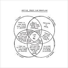 Venn Diagram In Illustrator
