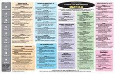 Common Core State Standards Vertical Alignment Charts Math 308 Best Common Core Curriculum Standards Images Common