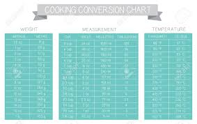 Cooking Measurement Chart Cooking Measurement Table Chart Vector Grey And Turquoise Text