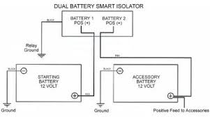 marine battery switch wiring schematic images way switch diagram boat dual battery wiring diagram