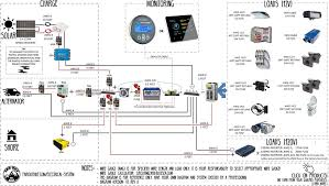 a100 electrical system wiring diagram Diy Wiring Diagram Do It Yourself Wiring Diagrams
