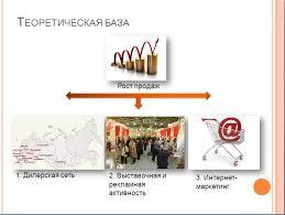 Дипломная презентация как выглядит презентация к диплому  Теоретическая база