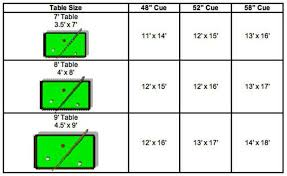 Pool Table Sizes Chart The Right Pool Table Sizes Guide