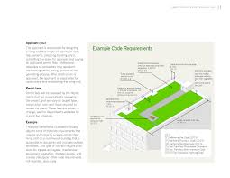San Francisco Stormwater Design Guidelines San Francisco Living Roof Manual By Sf Planning Department