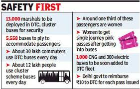From Today Women Can Travel In Dtc And Cluster Buses For