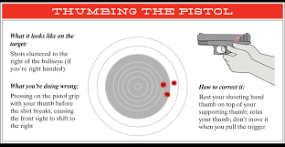 Gun Accuracy Chart 8 Tricks That Instantly Increased My Handgun Accuracy By 237
