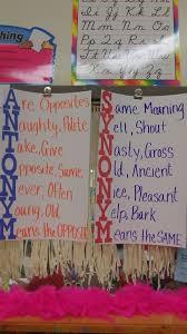 Synonym And Antonym Acrostic Poems Meredith Dlatt Dlatt