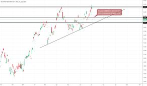 Rio Tinto Stock Price Chart Rio Stock Price And Chart Nyse Rio Tradingview