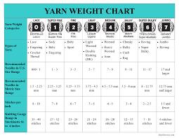 Knitting Stitch Gauge Chart A Guide To Knitting Gauge Knitfarious