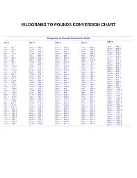 Chart Converting Pounds To Kilograms Weight Lb To Kg Math Kg To Pound Conversion Weight Math