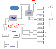 directv whole home dvr wiring diagram wiring diagram and schematic 1 hd dvr for all your tvs whole home directv