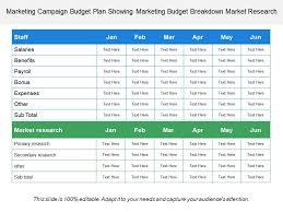 Marketing Budget Plan Marketing Campaign Budget Plan Showing Marketing Budget
