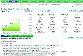 Apple Stock Quote Magnificent Historic Stock Quotes Also Import Stock Data Into Excel Download