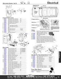 navistar wiring diagrams wiring diagram and fuse box International Truck Wiring Harness scottprobst girlshopes as well international t444e engine diagram also 4gysd 4300 2002 dt466 turn key no international truck radio wiring harness