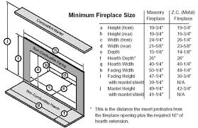 standard fireplace hearth dimensions