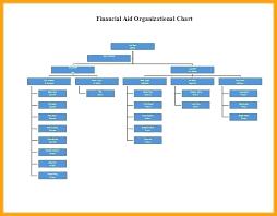 Organization Chart Download Organization Chart Template Word Free Download Org Luxury
