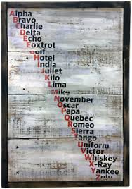 The phonetic alphabet is the list of symbols or codes that shows what a speech sound or. Nato Phonetic Alphabet On Rustic Boards Ebay