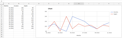 How To Increase Precision Of Labels In Google Spreadsheets