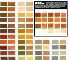 Sherwin Williams Industrial Color Chart Sherwin Williams Paint Color Chart Fenero Co