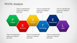 Pestle Chart Pestel Analysis Powerpoint Template Pestel Analysis