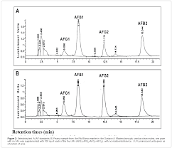 aflatoxins in natural peanuts arachis hypogaea l of plant biochemistry physiology peanut sample