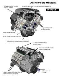 wiring diagram for 95 chevy truck radio wiring discover your engine diagram for 2011 ford mustang