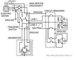 automatic transfer switches for generators wiring diagram images generator transfer switch buying and wiring smps