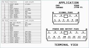 2001 ford f250 radio wiring diagram dynante info bright taurus 2001 ford taurus window wiring diagram 2001 ford f250 radio wiring diagram dynante info bright taurus stereo for ford taurus radio wiring diagram