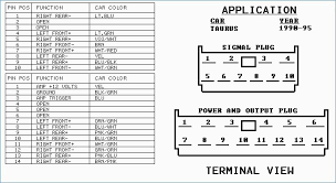 ford taurus stereo wiring diagram radio for and se divine impression 2001 ford f250 radio wiring diagram dynante info bright taurus stereo for ford taurus radio wiring