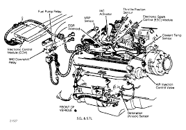 wiring diagram for 1999 chevy silverado wiring discover your 2000 chevrolet s10 engine diagrams