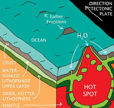 Hot Spots of the Earth - iFink!