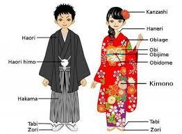национальная <b>одежда</b> японии <b>мужская</b>: 16 тыс изображений ...