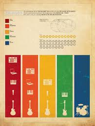 Simple Info Graphics Ideas For Minimalist And Simple Infographics