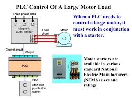 plc wiring diagram plc image wiring diagram wiring diagrams and ladder logic on plc wiring diagram