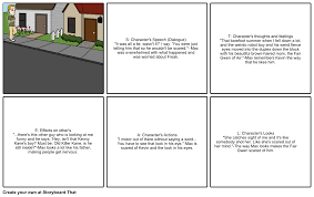 Steal Characterization Chart Freak The Mighty Steal Chart Storyboard By Sapphire80332