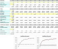business plan excel sheet business plan template excel marketing tactical business plan excel