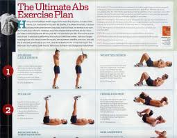 Diet Chart For Abs Workout Diet Plan For Abs Male Plans Eating Lifestylechallenges Vegl