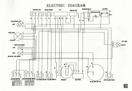 gy6 go kart wiring diagram best of znen 150cc gy6 ignition wiring gy6 go kart wiring diagram unique bmx go kart wiring diagram