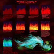 Fire Tutorial by windancer53 on DeviantArt