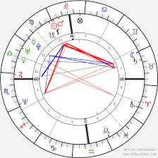 River Phoenix Natal Chart River Phoenix Birth Chart Horoscope Date Of Birth Astro