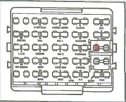1989 corvette fuse box location diagram complete wiring diagrams \u2022 1998 c5 corvette fuse box diagram 89 camaro fuse box location diagram wiring co at start rh assettoaddons club c5 corvette fuse box location 1992 corvette fuse box location