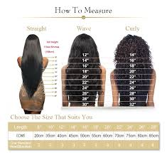 Clip In Hair Extension Length Chart 48 Credible Hair Weave Lengths Chart