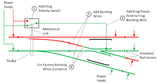 dcc track wiring wiring diagram site wiring turnouts dccwiki hornby dcc track wiring dcc track wiring