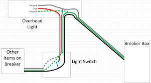 full image for awesome wiring a fluorescent light fixture 121 wiring a fluorescent light fixture to