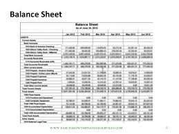 How To Forecast Balance Sheet Startup Accounting And Financial Forecasting