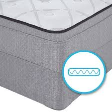 Cushion Firm Mattresses